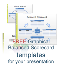Free Balanced Scorecard Templates
